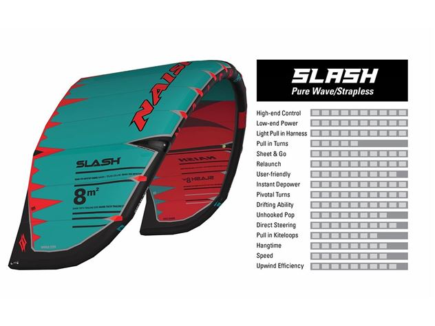 2019 Naish Slash Kite Only - 5 metre