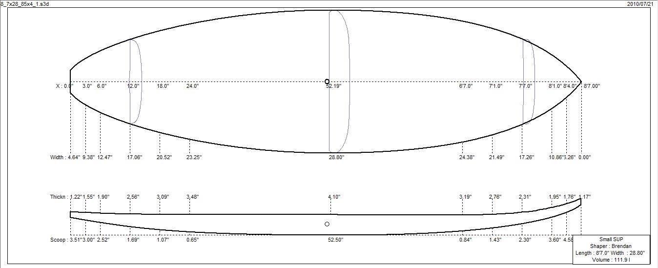 sup paddle plans DIY Woodworking PDF Plans