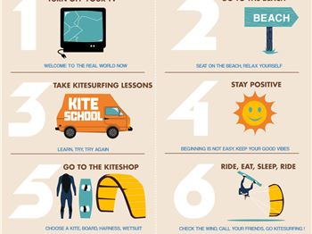 How to change your life in 6 easy steps. Learn to Kite! - Kitesurfing News