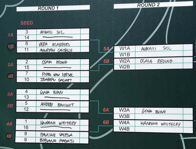 Women's Tarifa Air Games round one ladder