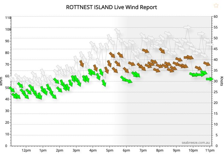 2020-05-Rottnest-Strong-Wind-11pm