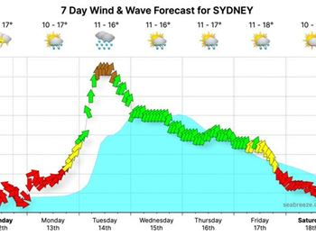 Sydney weather - brace for a storm... - Kitesurfing News