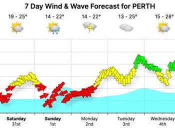 Wind Forecast for Perth - Weather News