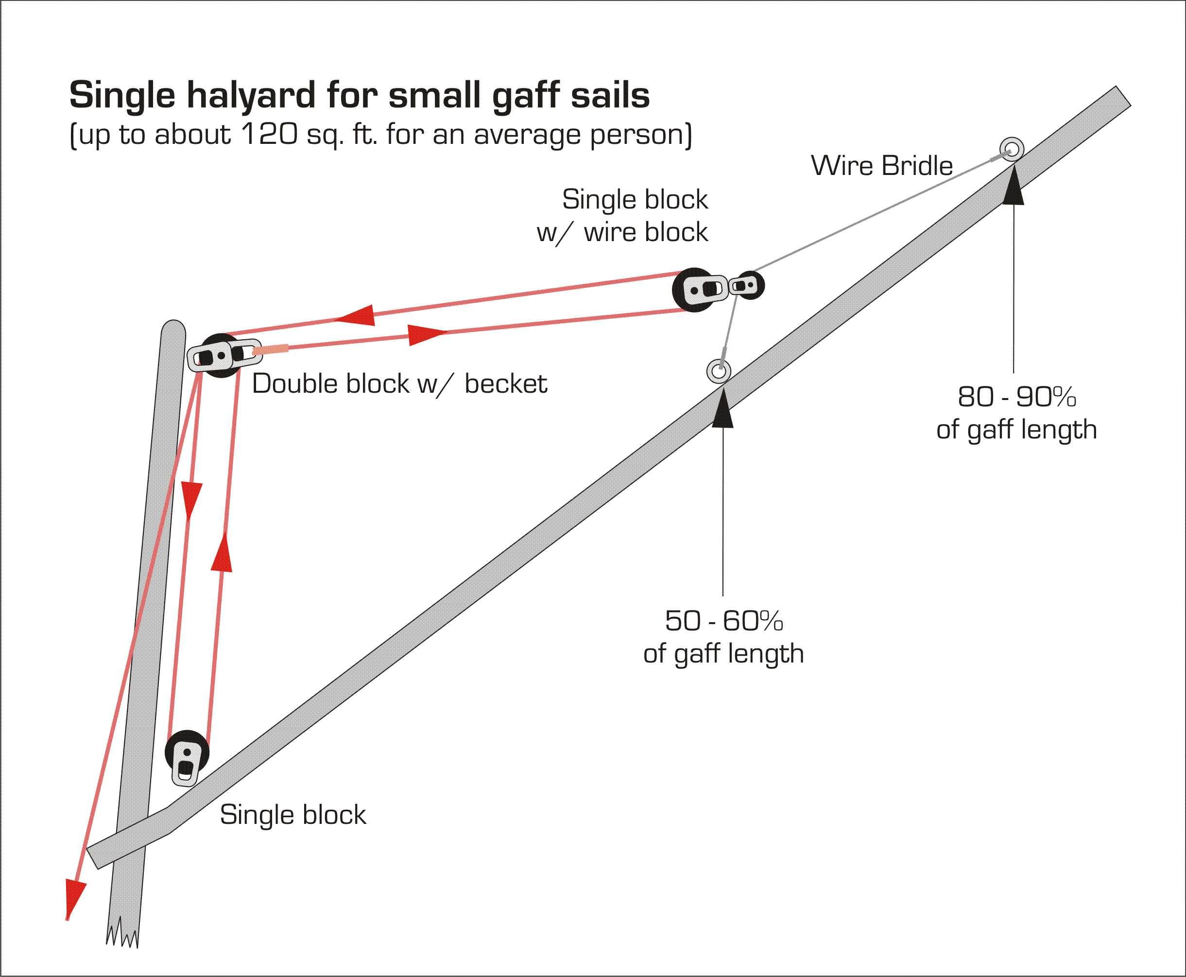 Must be nuts ,here we go again | Land Yacht Sailing Forums, page 3
