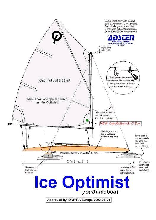 As You Do Land Yacht Sailing Forums Page 1