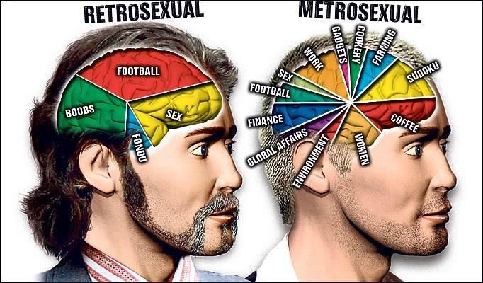 whats metro sexual