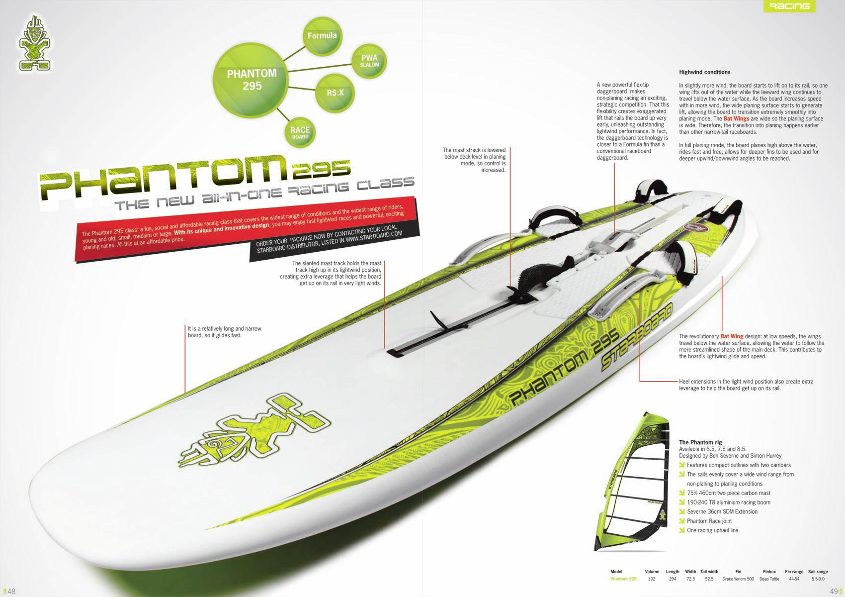 Starboard Raceboards 2012 Windsurfing Forums Page 1